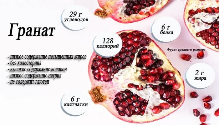 Состав, свойства и калорийность