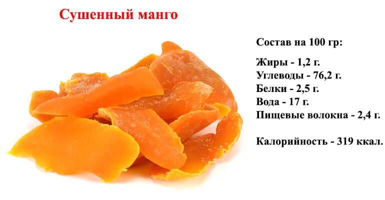 польза сушеного манго +для организма